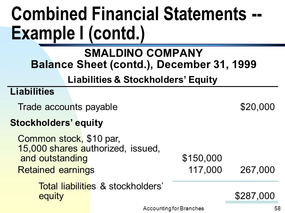Combined Financial Statements -- Example I (contd.)