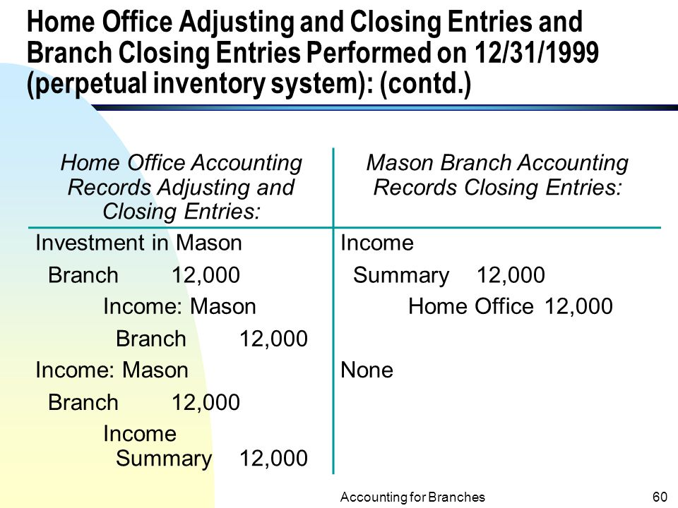 Home Office Adjusting and Closing Entries and Branch Closing Entries Performed on 12/31/1999 (perpetual inventory system): (contd.)
