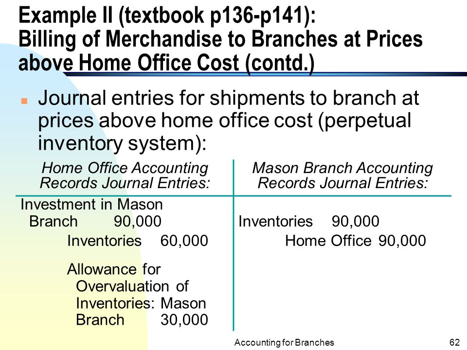 Example II (textbook p136-p141): Billing of Merchandise to Branches at Prices above Home Office Cost (contd.)