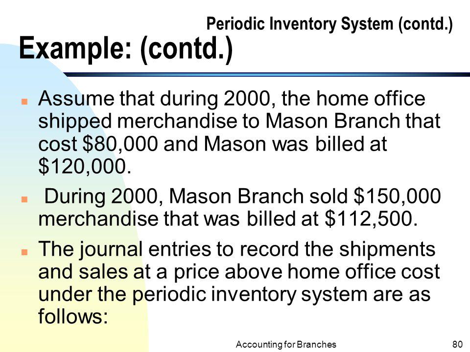 Periodic Inventory System (contd.) Example: (contd.)