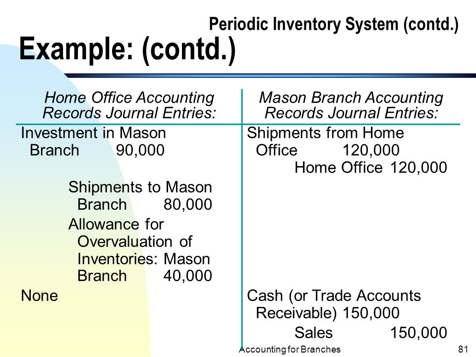 Accounting for branches and combined financial statements ppt download periodic inventory system contd example contd thecheapjerseys Images