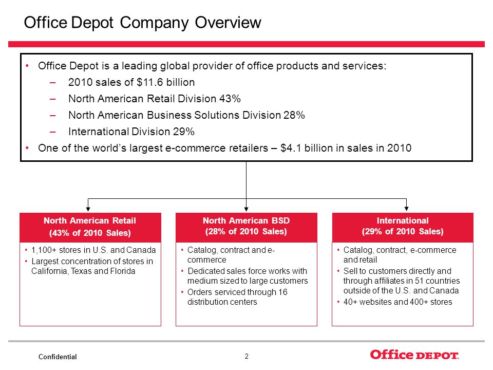 Office Depot Company Overview