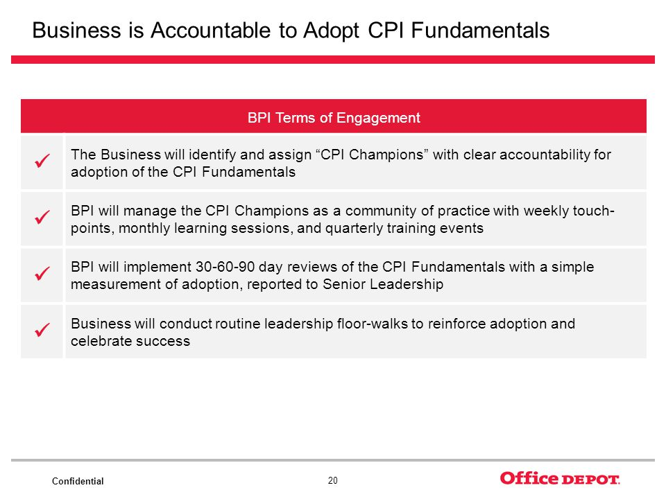 Business is Accountable to Adopt CPI Fundamentals