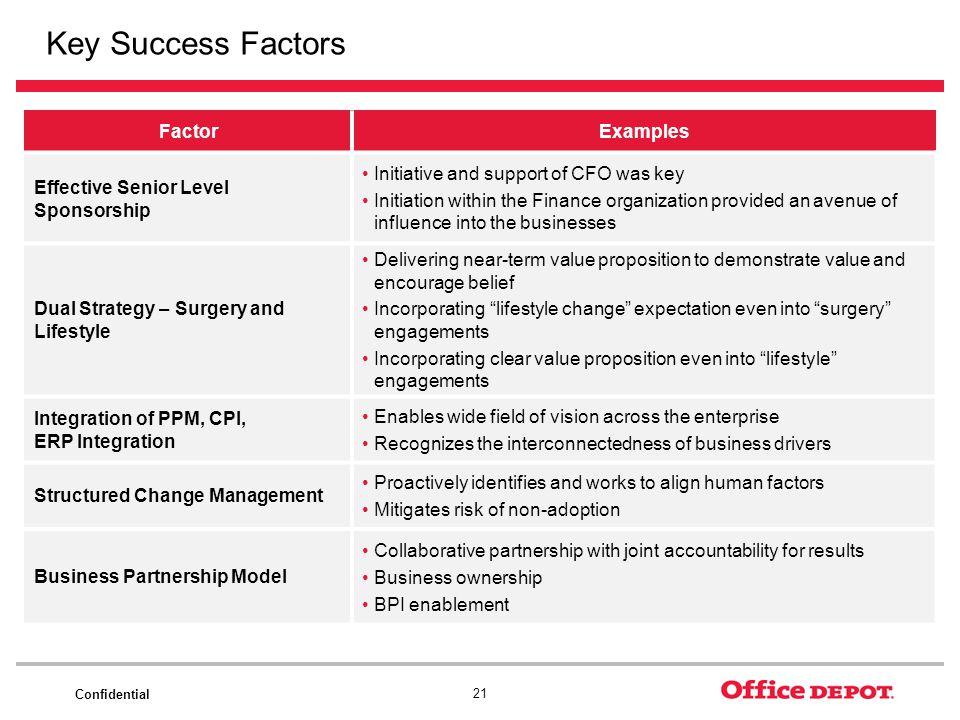 Key Success Factors Factor Examples Effective Senior Level Sponsorship
