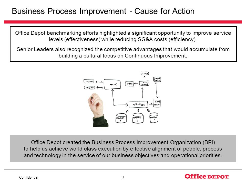 Business Process Improvement - Cause for Action