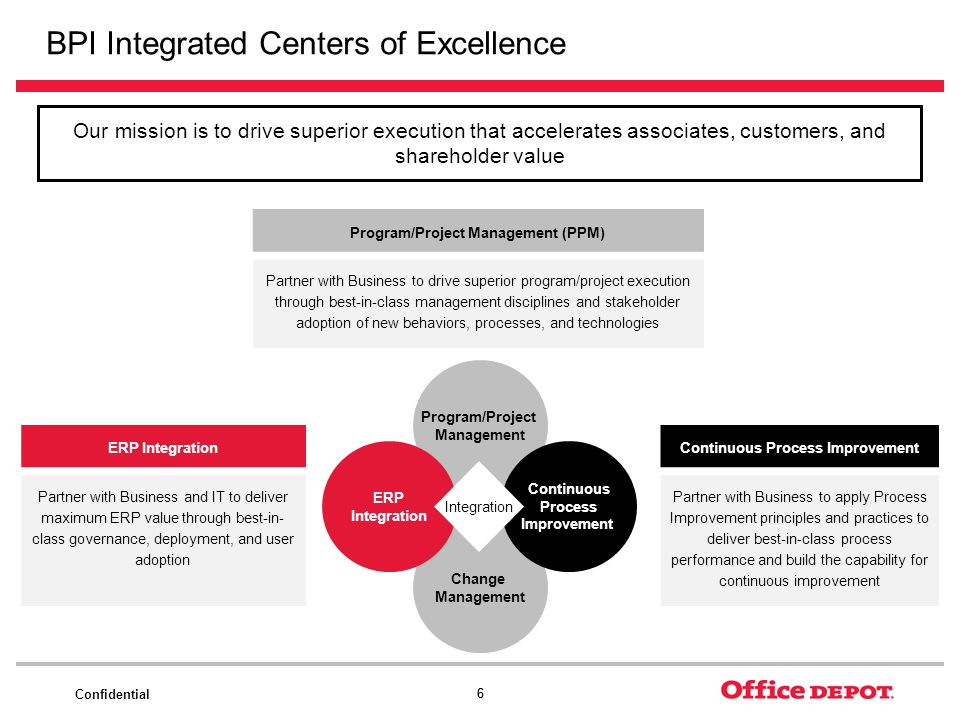 BPI Integrated Centers of Excellence