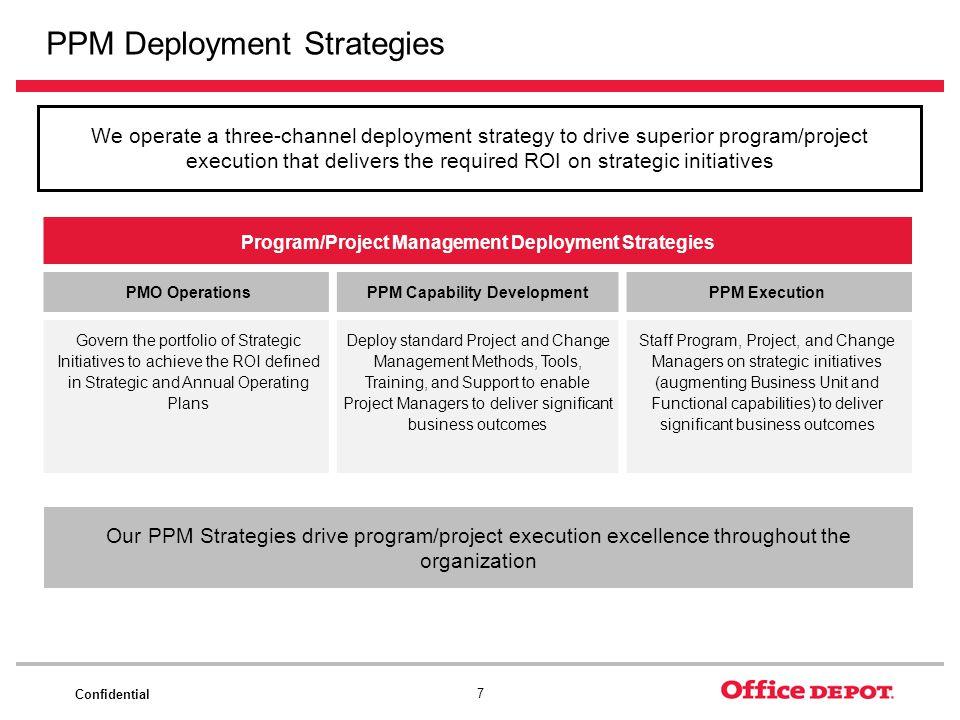 PPM Deployment Strategies