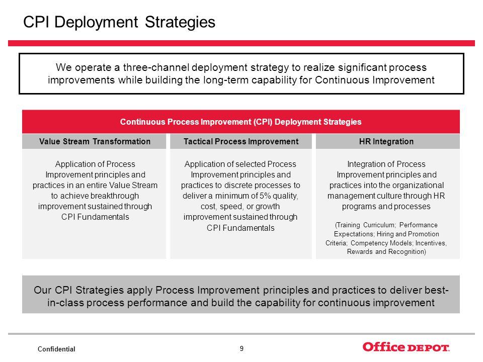 CPI Deployment Strategies