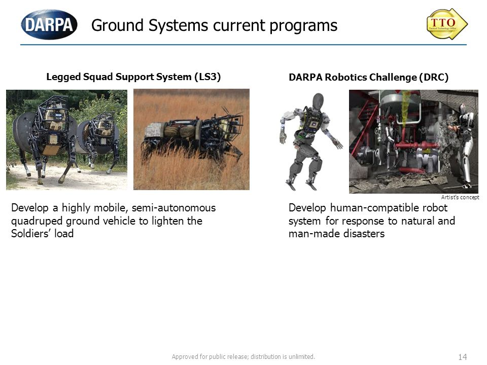 Ground Systems current programs
