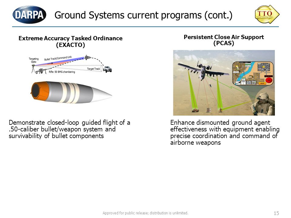 Ground Systems current programs (cont.)