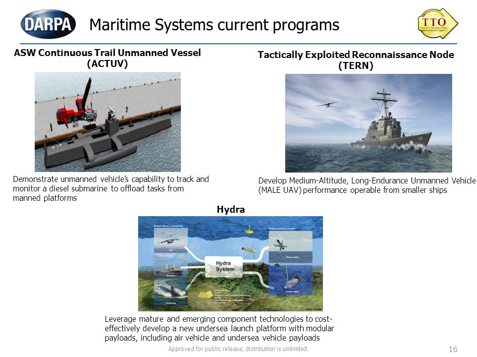 Maritime Systems current programs