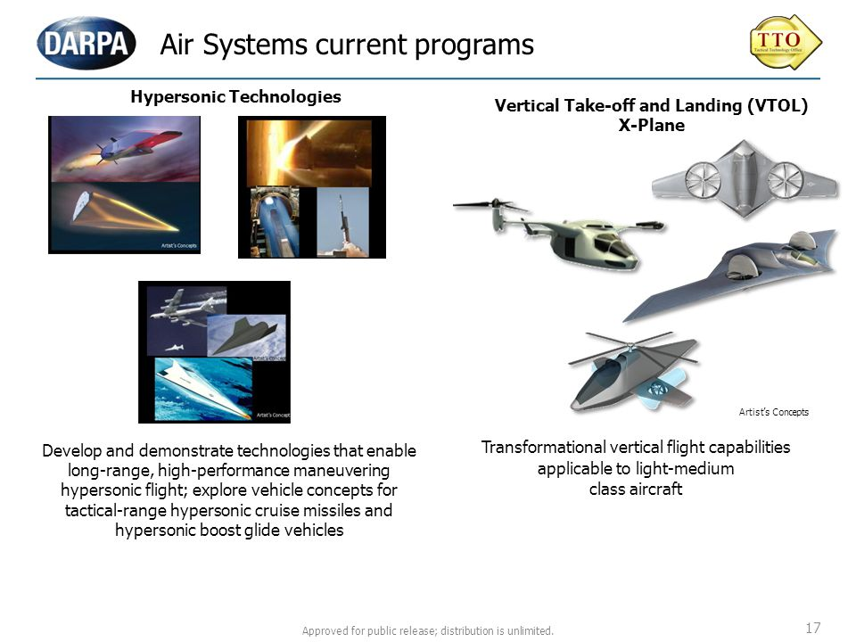 Air Systems current programs