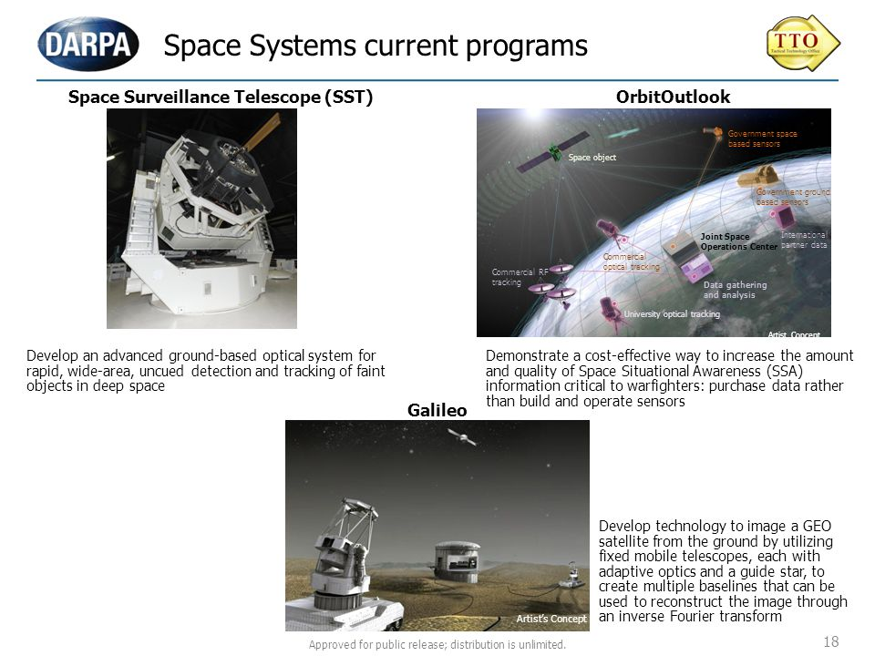 Space Systems current programs