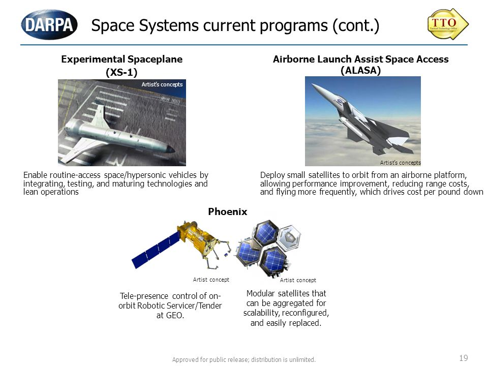 Space Systems current programs (cont.)