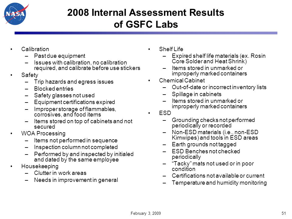 2008 Internal Assessment Results