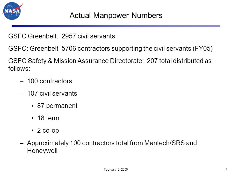 Actual Manpower Numbers