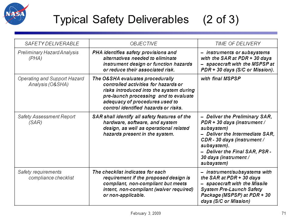 Typical Safety Deliverables (2 of 3)