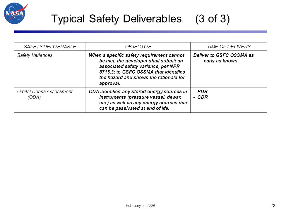 Typical Safety Deliverables (3 of 3)