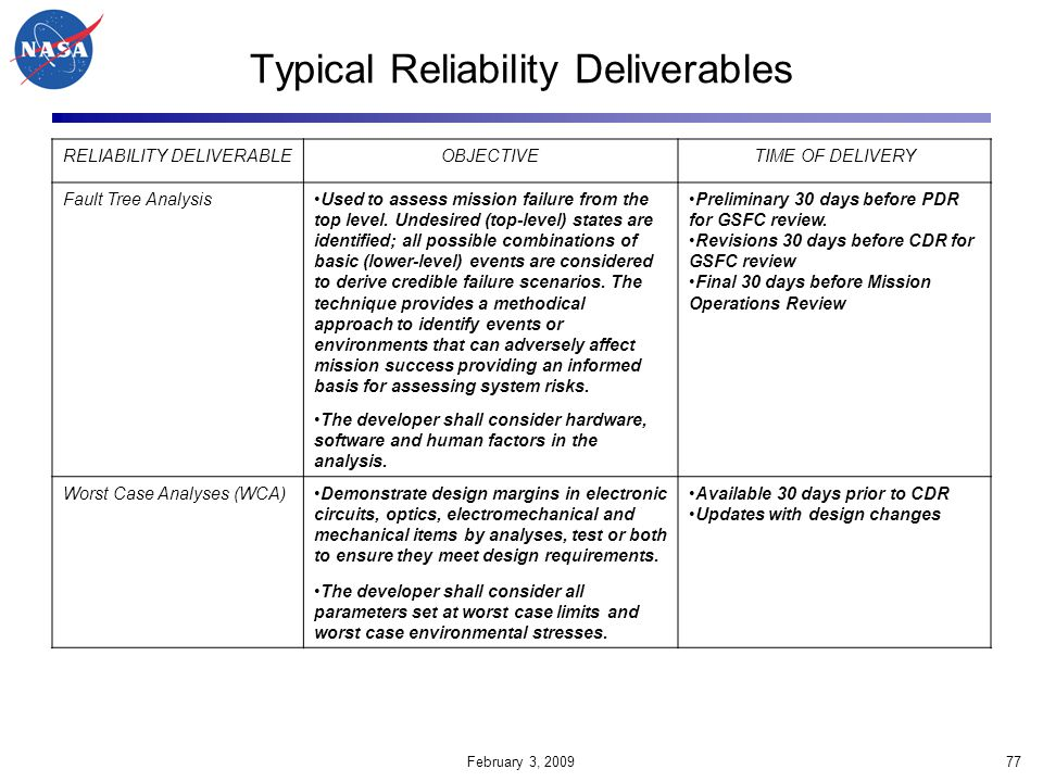 Typical Reliability Deliverables