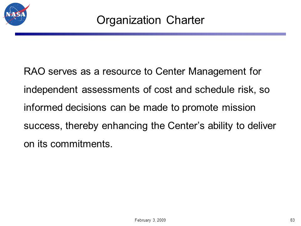 Organization Charter