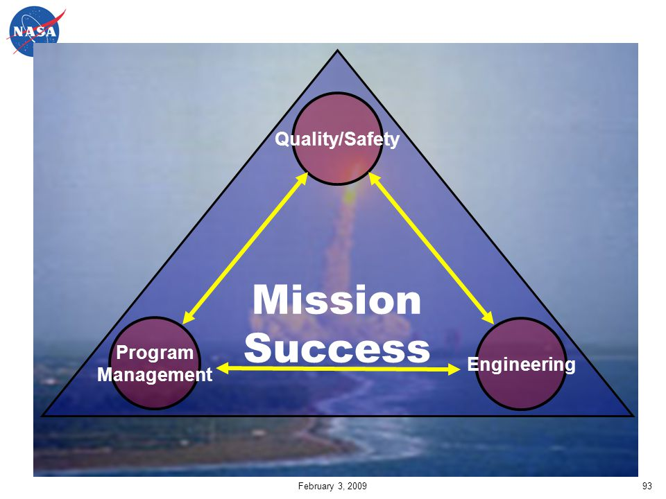 Mission Success Quality/Safety Program Management Engineering