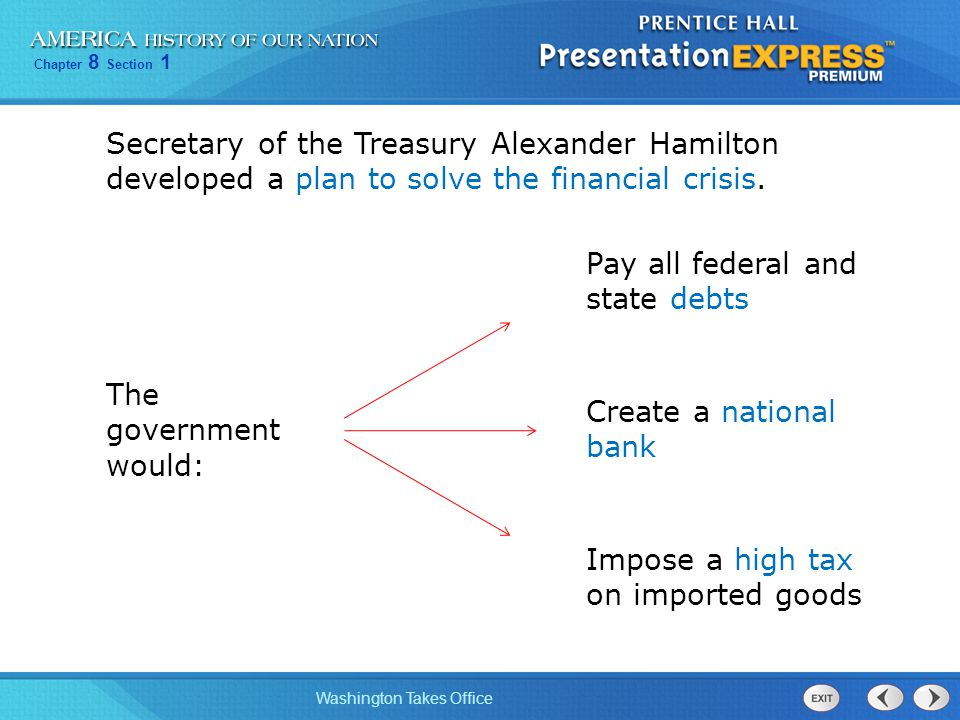 Secretary of the Treasury Alexander Hamilton developed a plan to solve the financial crisis.