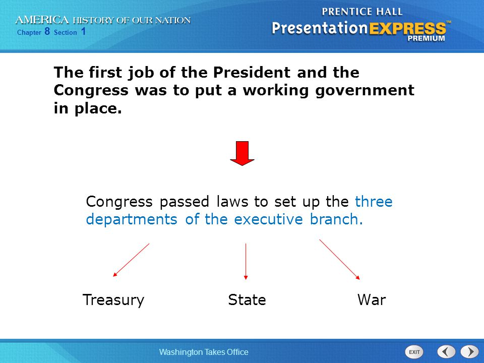 The first job of the President and the Congress was to put a working government in place.