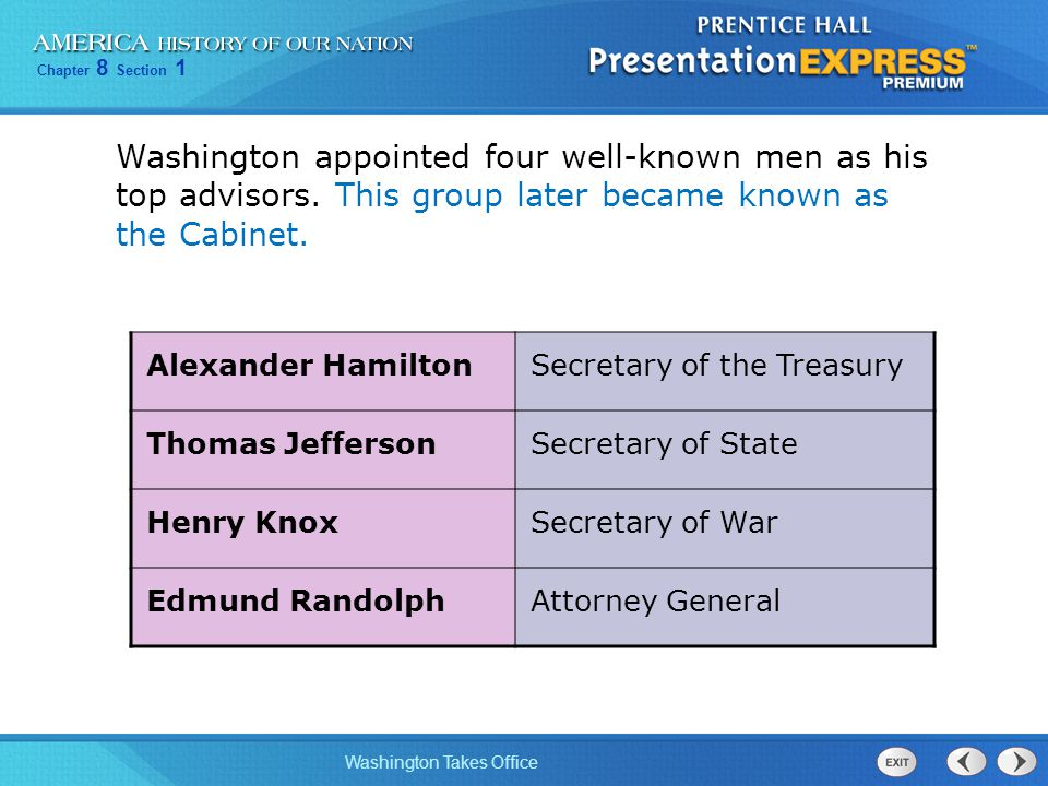 Washington appointed four well-known men as his top advisors