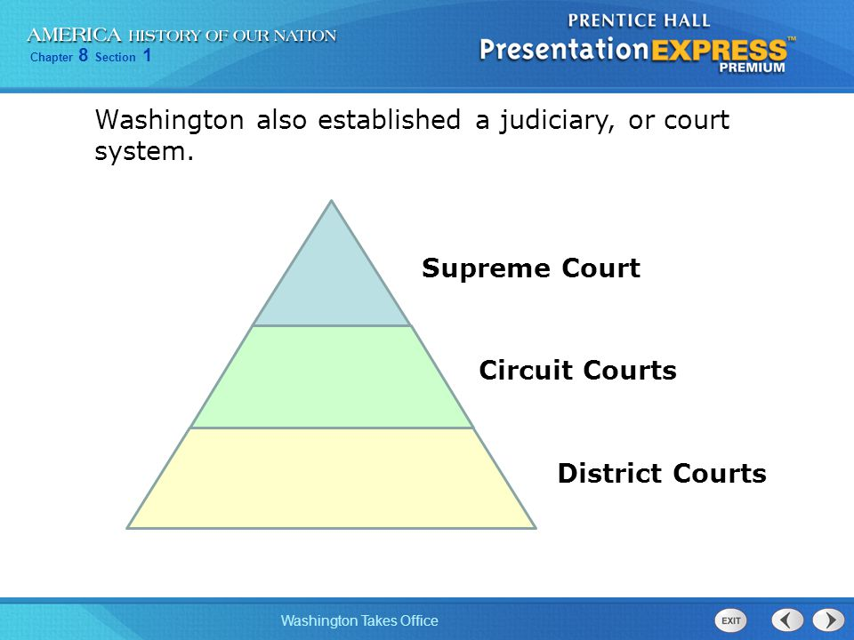 Washington also established a judiciary, or court system.