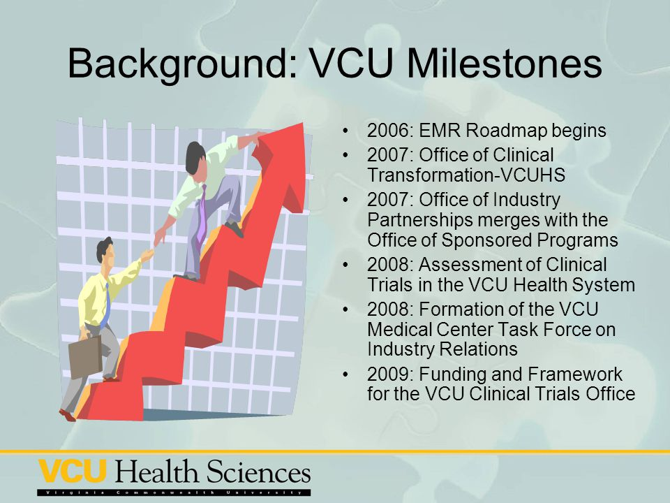 Background: VCU Milestones