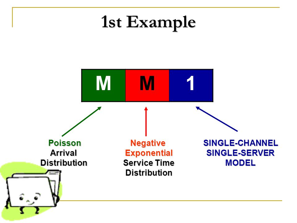 M 1 1st Example Poisson Arrival Distribution Negative Exponential