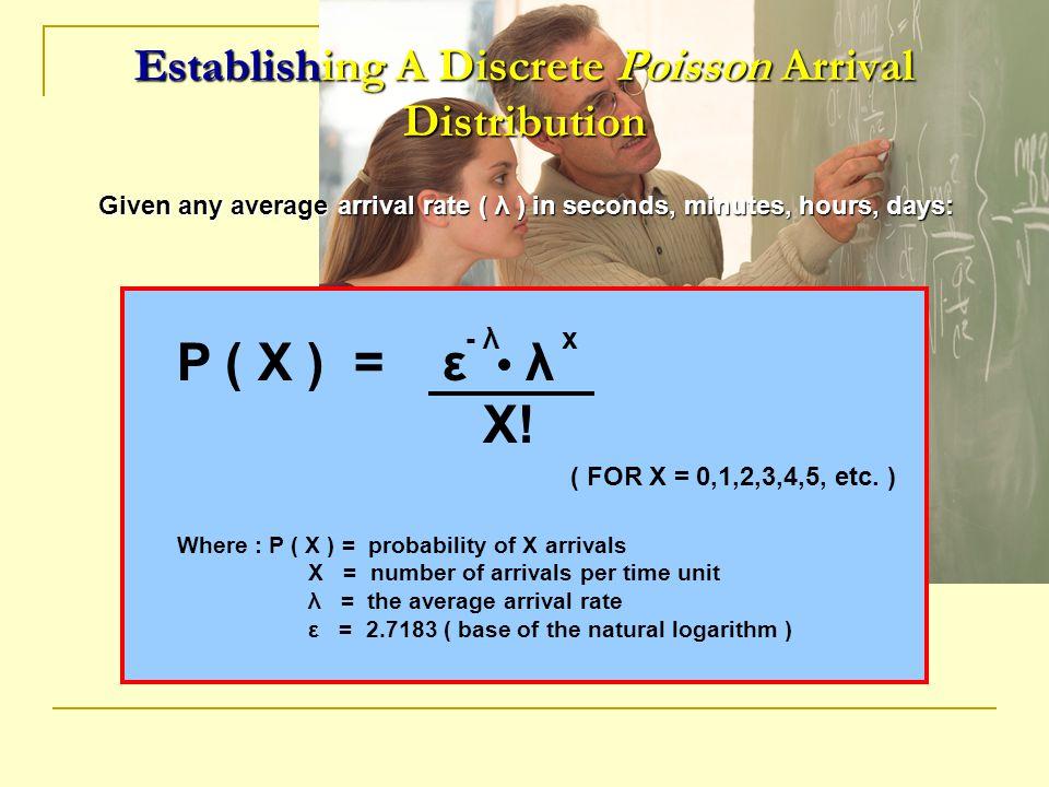 Establishing A Discrete Poisson Arrival Distribution