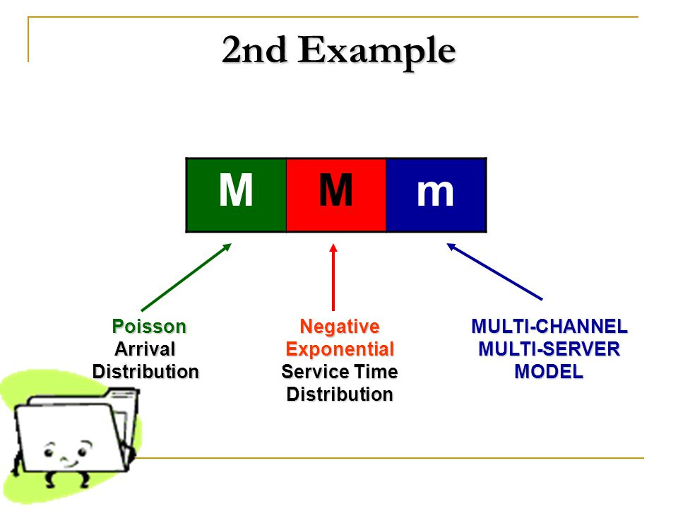 M m 2nd Example Poisson Arrival Distribution Negative Exponential