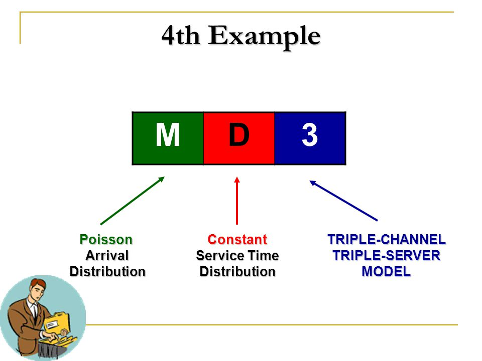 M D 3 4th Example Poisson Arrival Distribution Constant Service Time