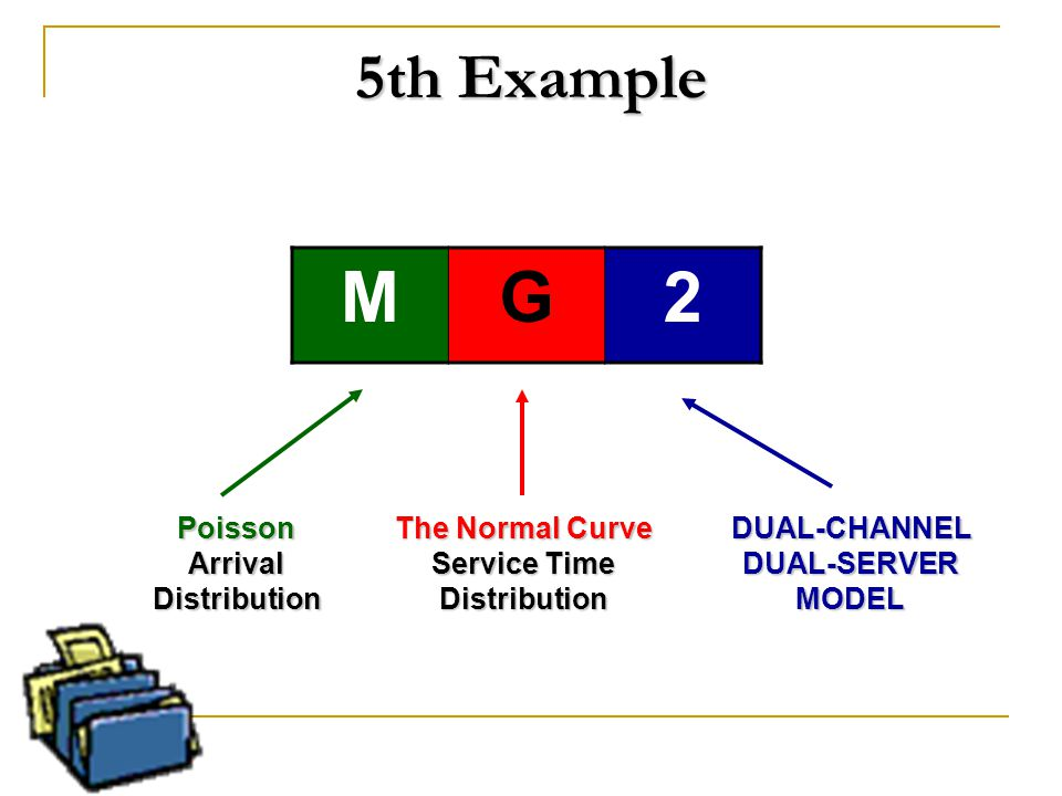 M G 2 5th Example Poisson Arrival Distribution The Normal Curve