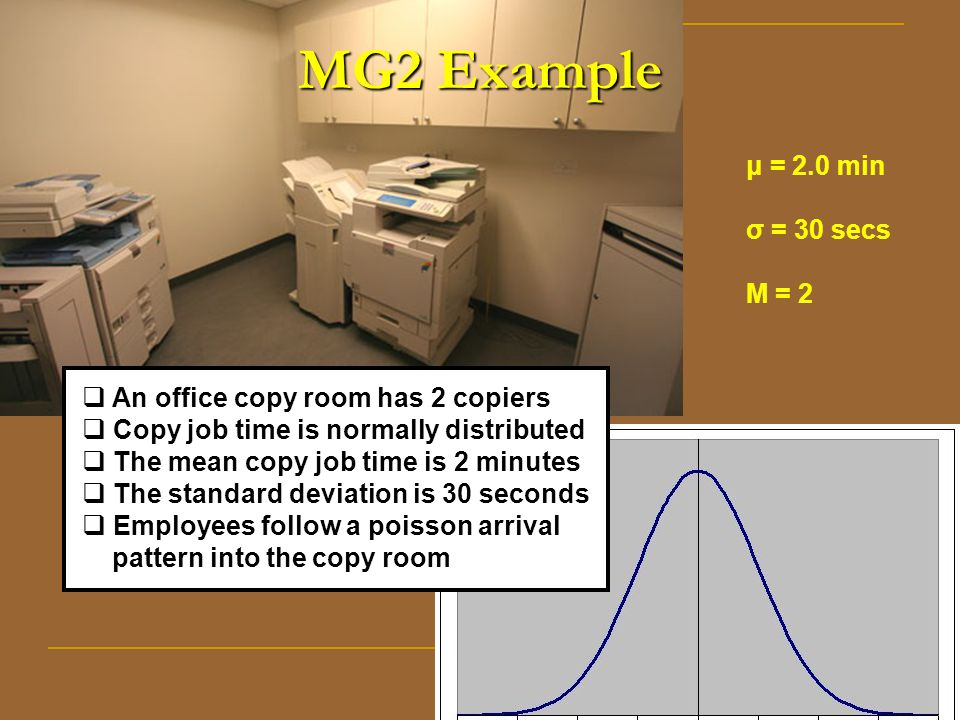 MG2 Example μ = 2.0 min σ = 30 secs M = 2