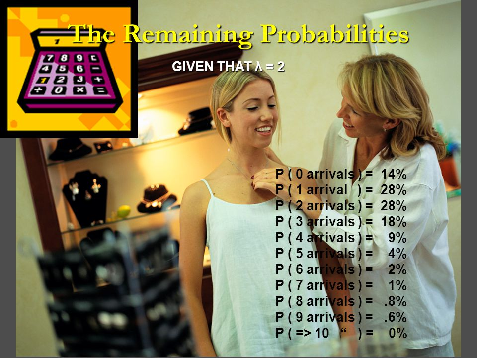 The Remaining Probabilities