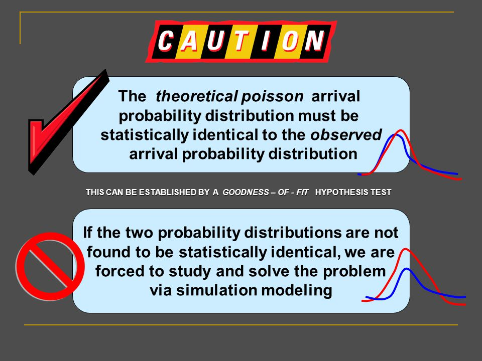 The theoretical poisson arrival probability distribution must be