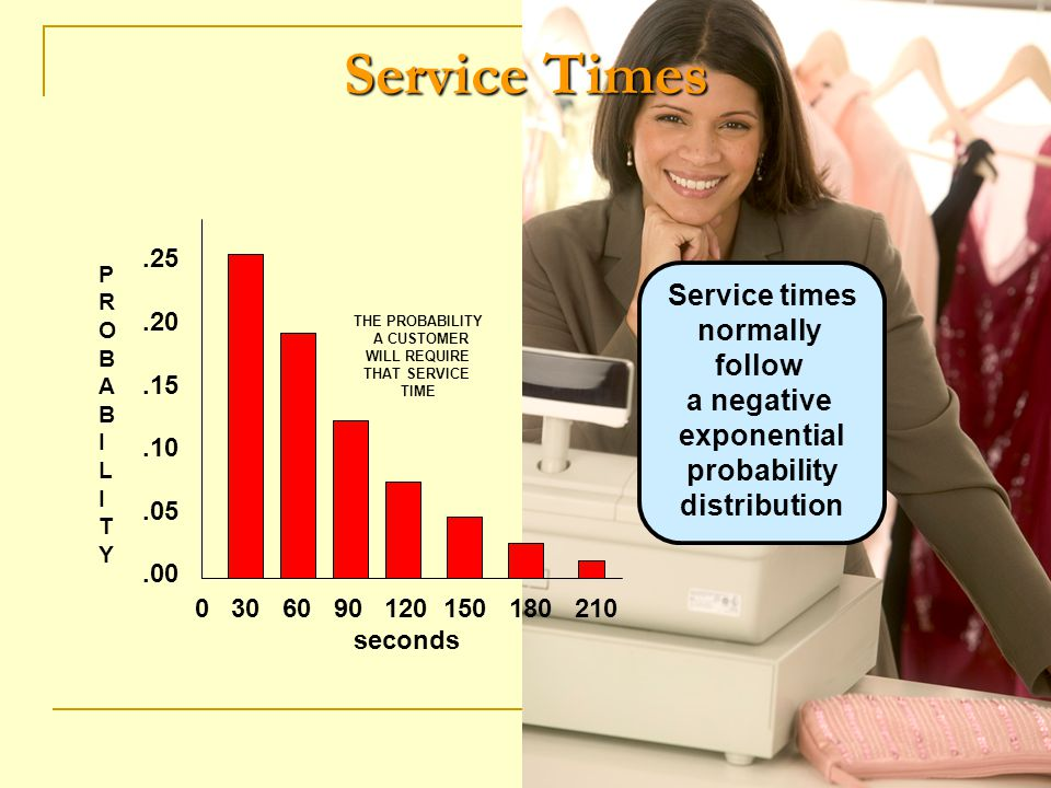 Service Times Service times normally follow a negative exponential