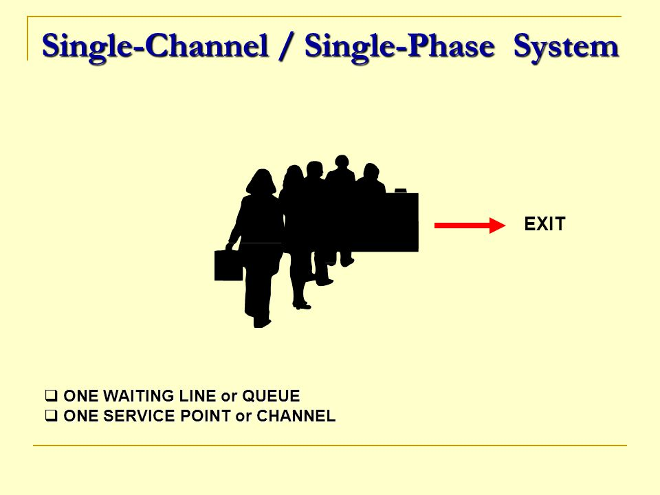 Single-Channel / Single-Phase System