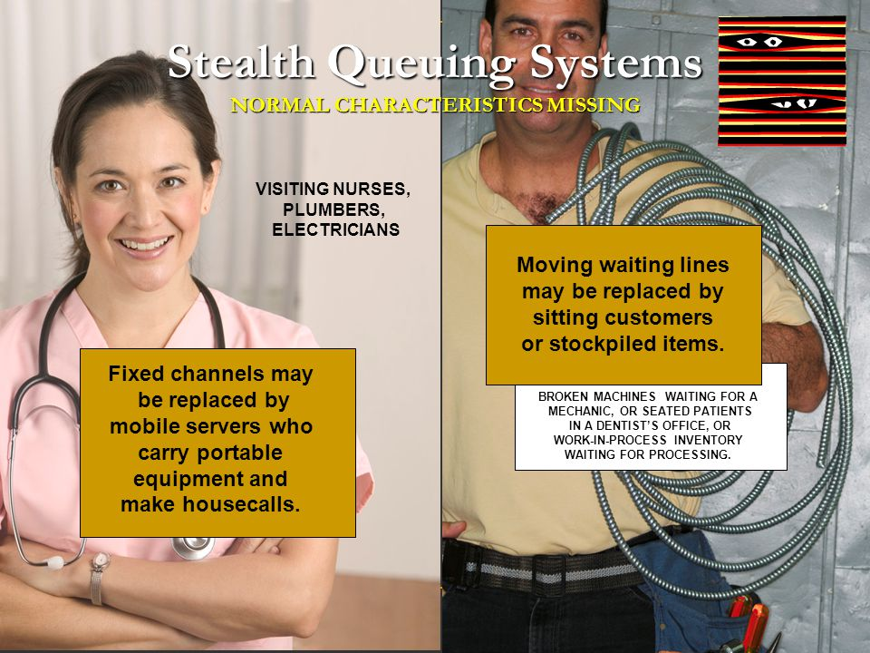 Stealth Queuing Systems NORMAL CHARACTERISTICS MISSING