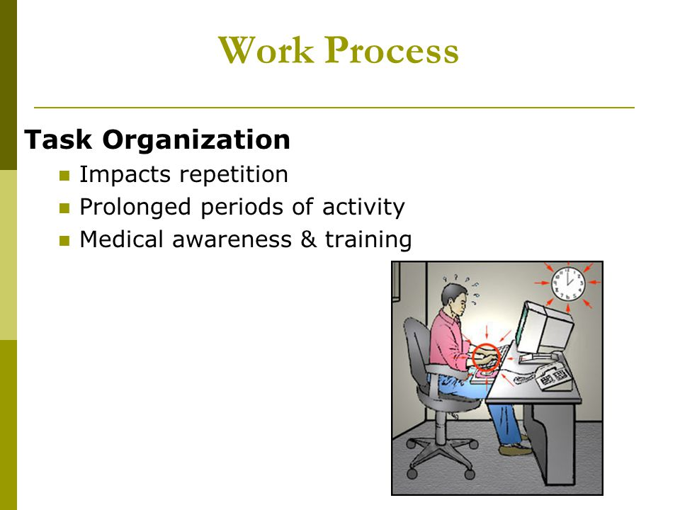 Work Process Task Organization Impacts repetition