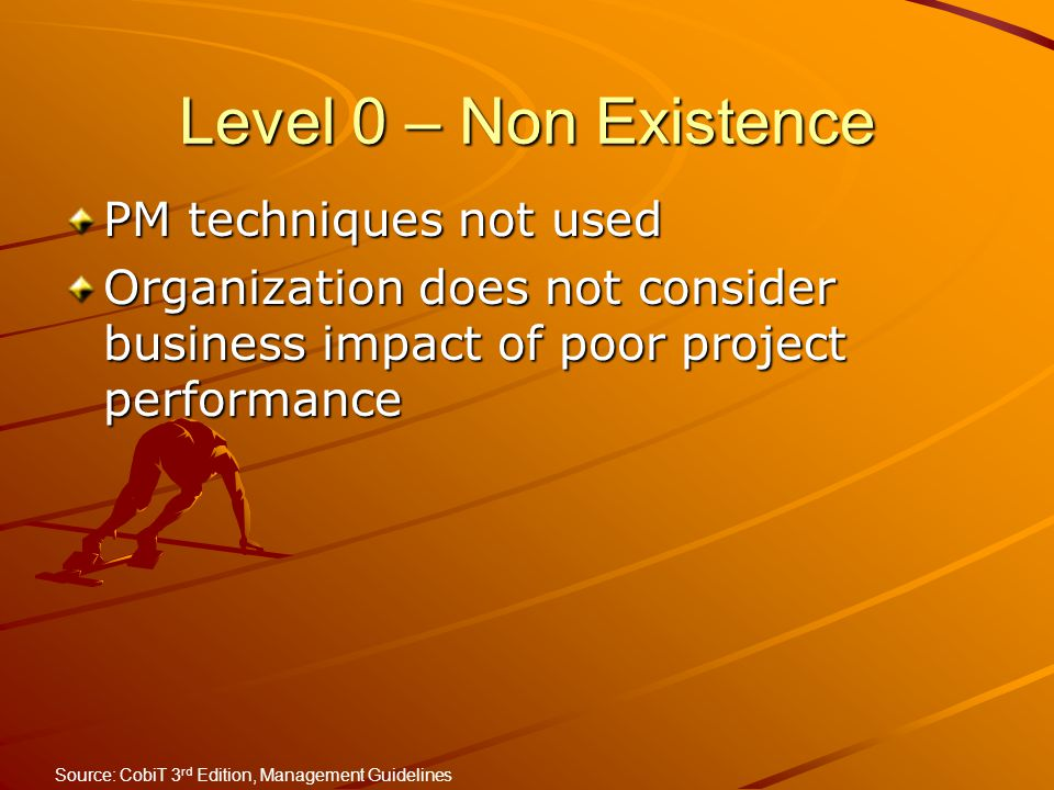 Level 0 – Non Existence PM techniques not used