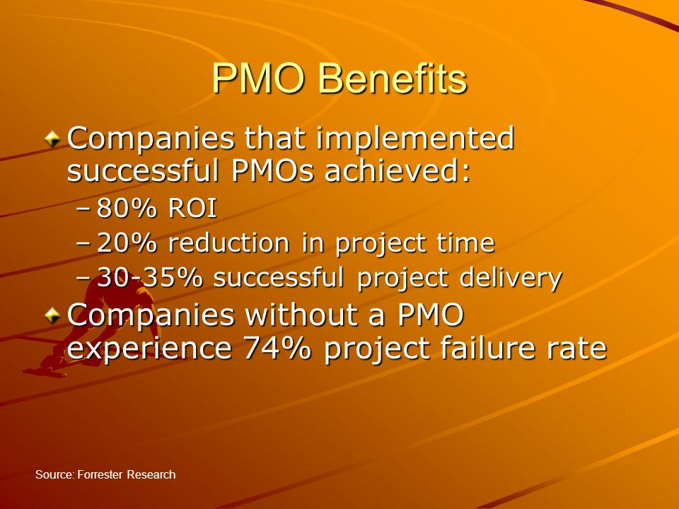 PMO Benefits Companies that implemented successful PMOs achieved:
