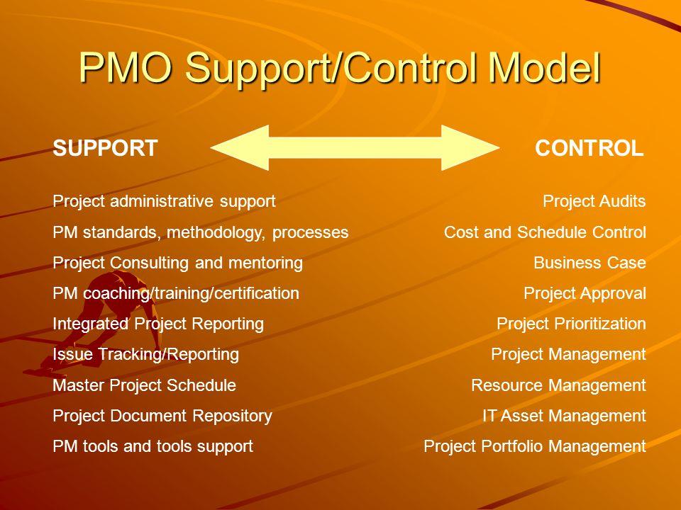 PMO Support/Control Model