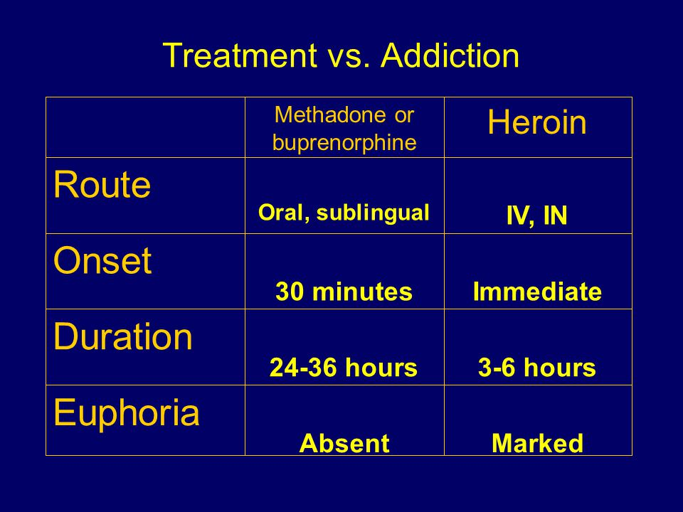 Treatment vs. Addiction