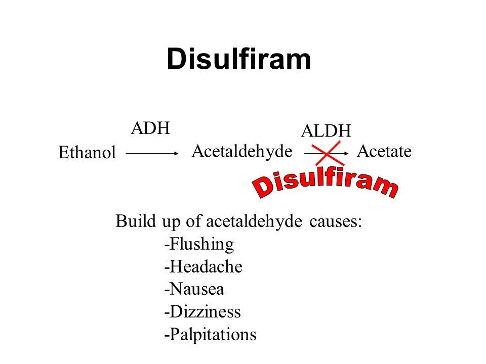 Disulfiram Disulfiram ADH ALDH Ethanol Acetaldehyde Acetate