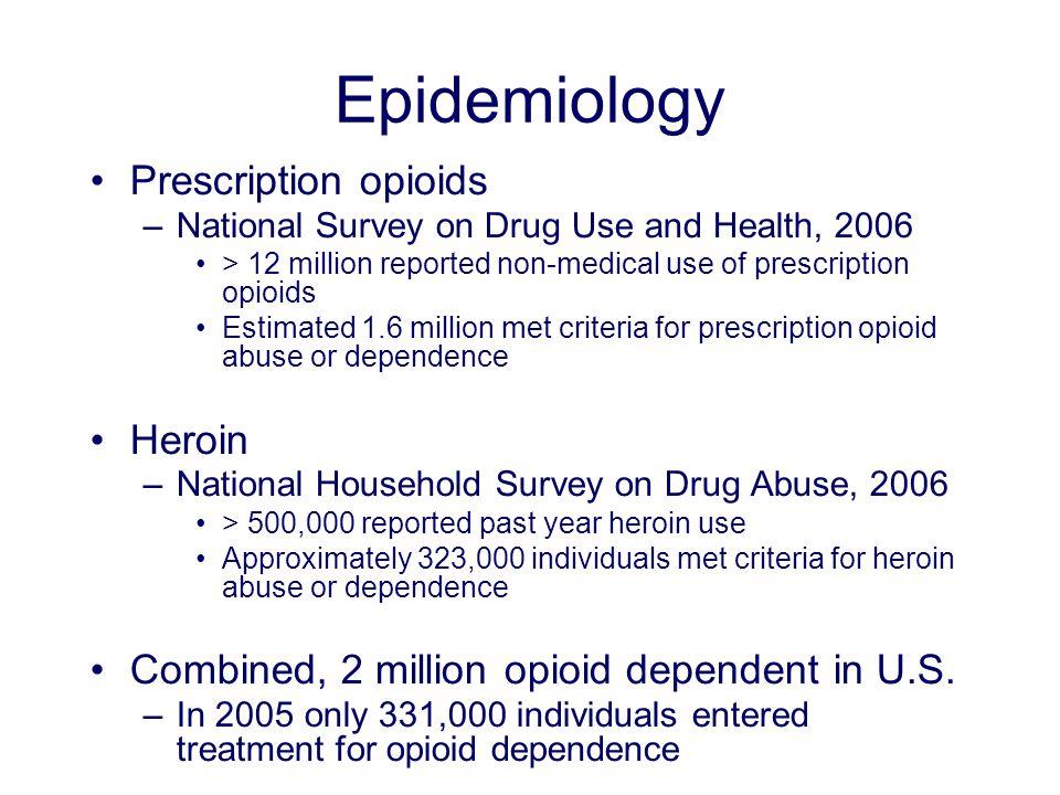 Epidemiology Prescription opioids Heroin