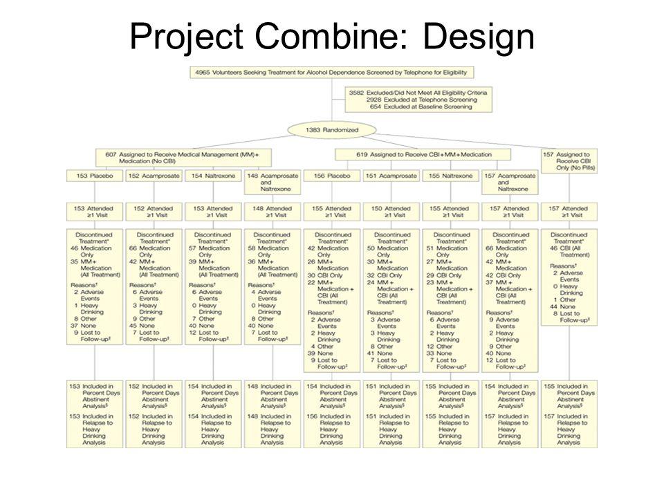 Project Combine: Design