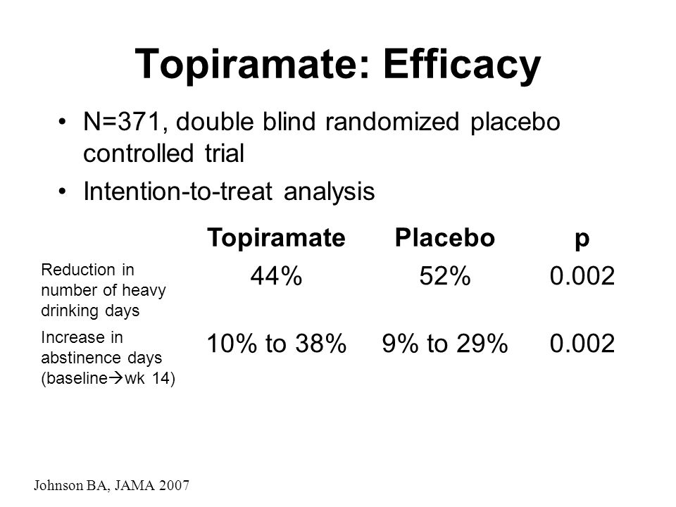 Topiramate: Efficacy N=371, double blind randomized placebo controlled trial. Intention-to-treat analysis.
